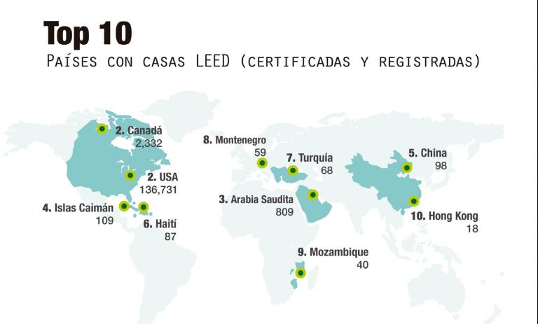 12 certificaciones de la construcción sostenible