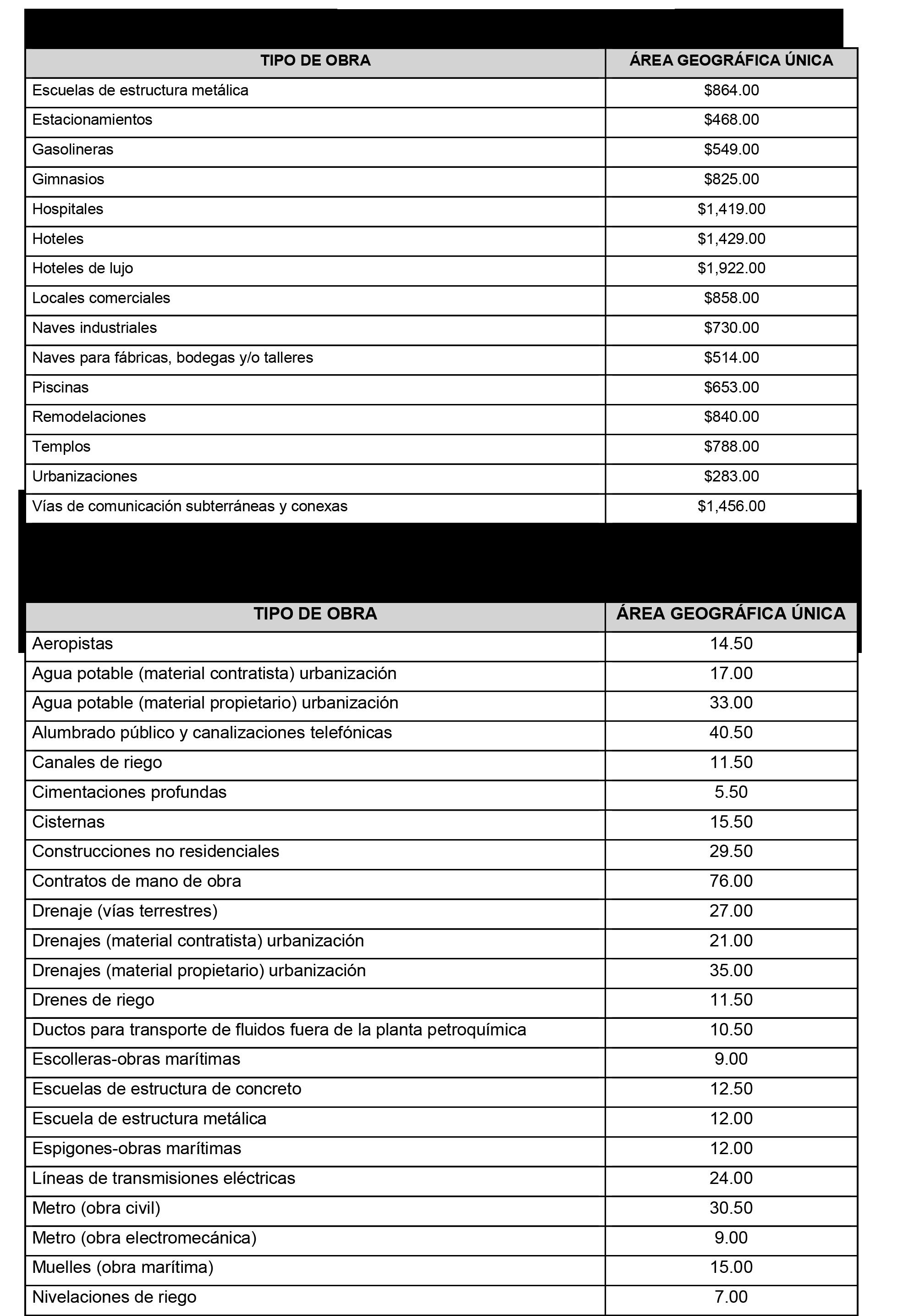 Lista de precios de construccin 2016 uocra lista de for Precios mano de obra construccion 2016 espana