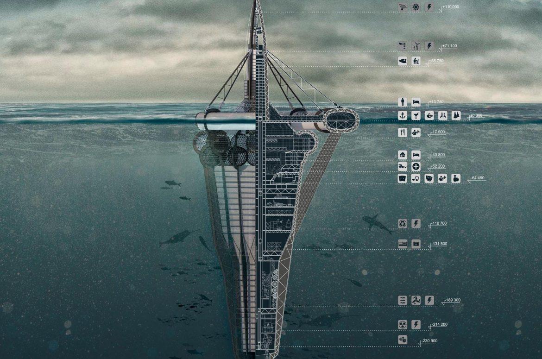 Un vistazo al futuro: urbes marinas | FINAL