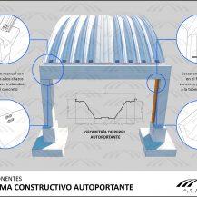 Ficha ténica: Componentes sistema constructivo autoportante