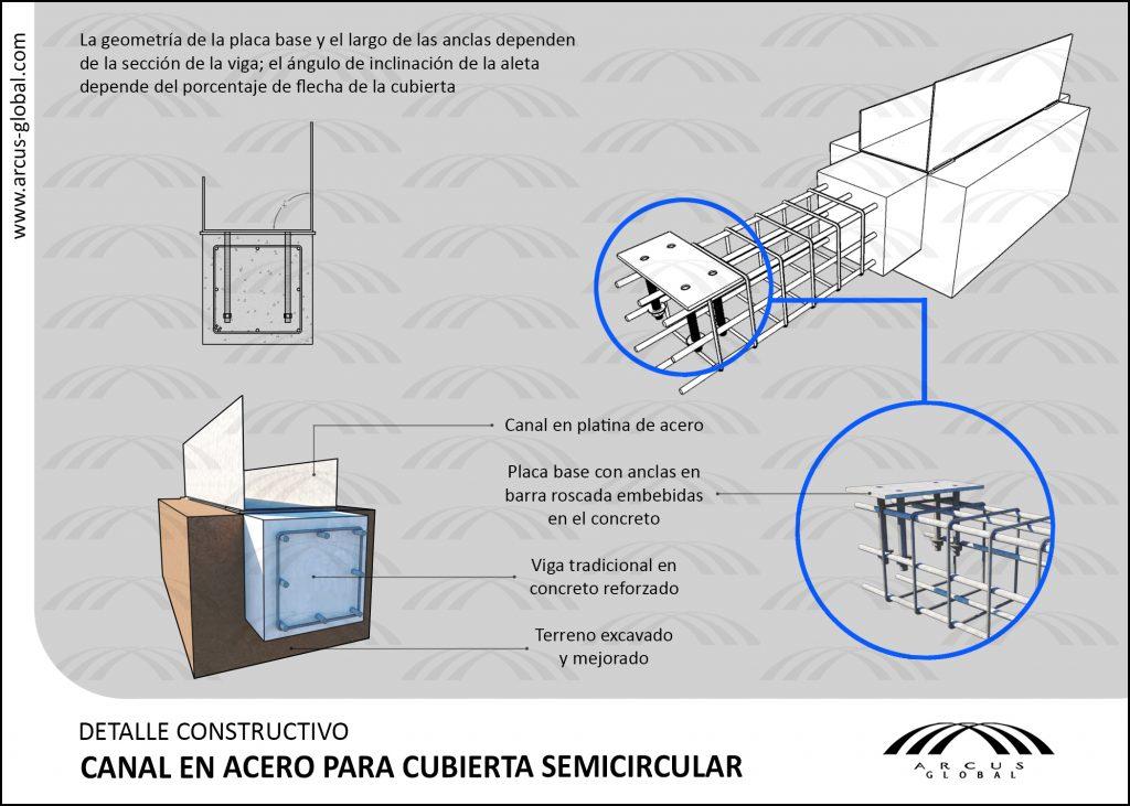 Ficha técnica: Canal en acero para cubierta semicircular