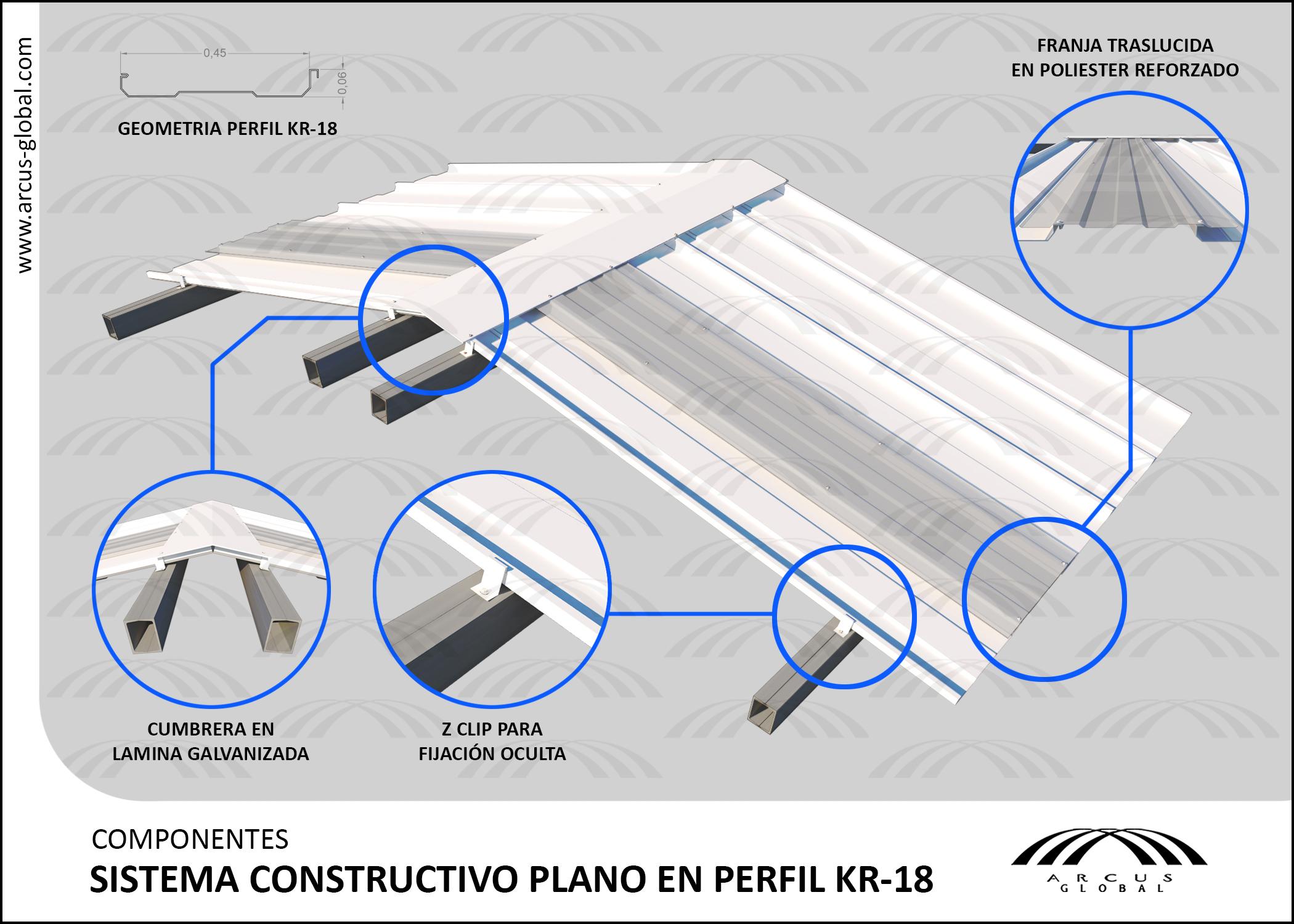 Ficha técnica: Cubierta en perfil KR-18