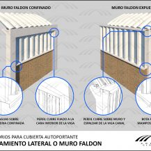 Ficha ténica: Muro faldon