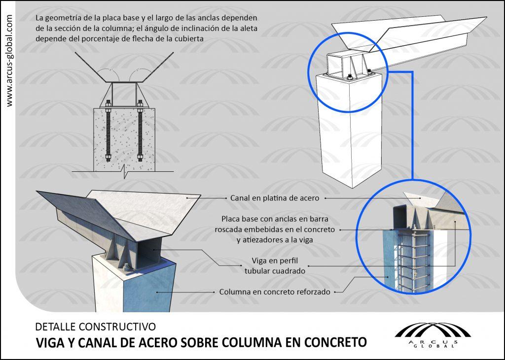 Ficha ténica: Viga y canal de acero sobre columna en concreto