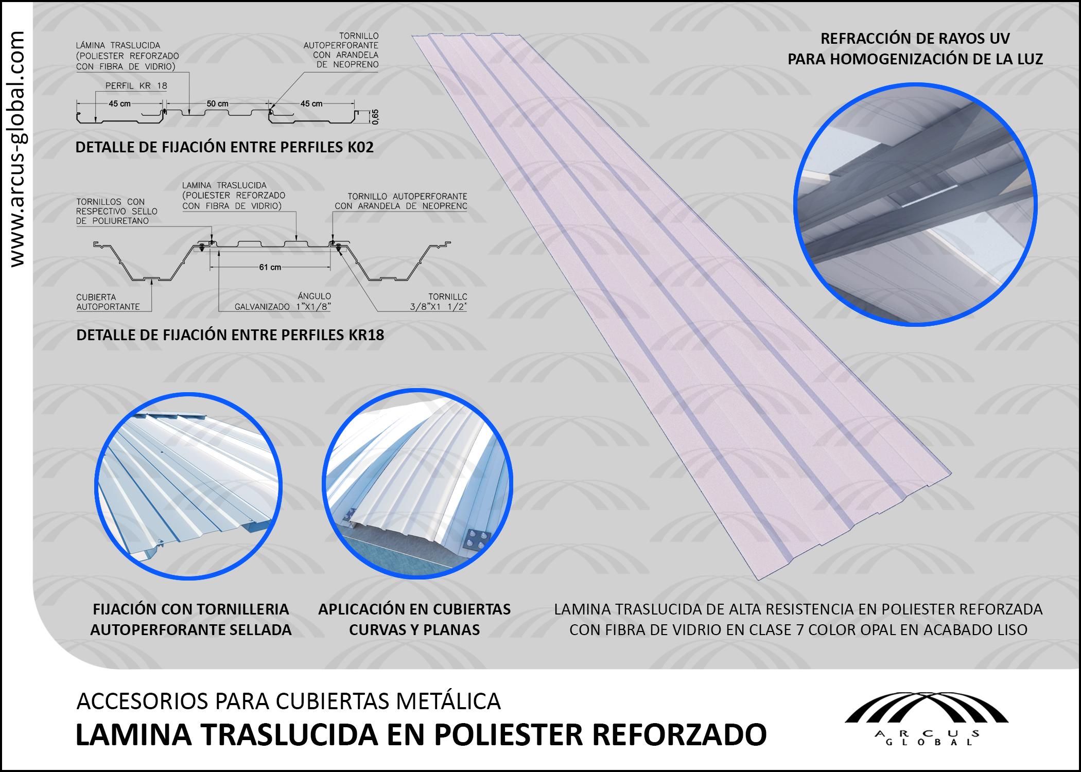 Ficha técnica de Lámina translúcida o acrílico para arcotecho