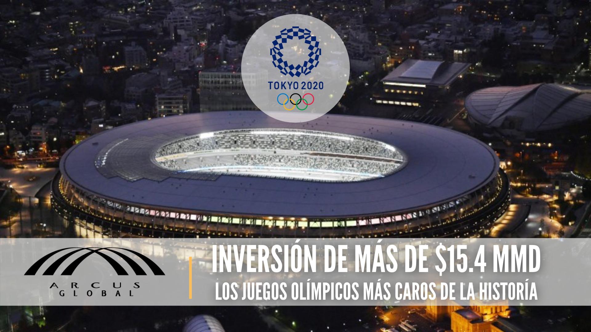 Inversión y gastos para los juegos olímpicos de Tokio 2020